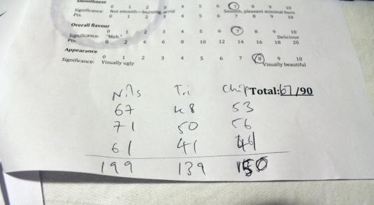 Final Score modificado